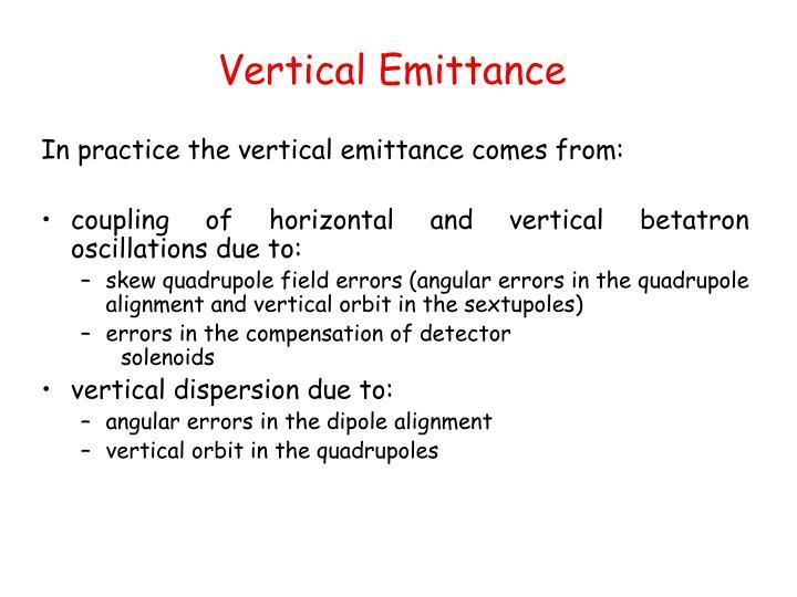Vertical Emittance