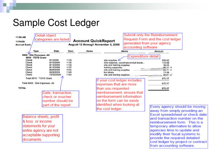 Sample Cost Ledger