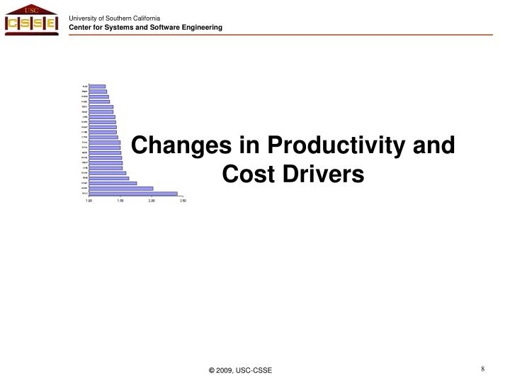 Changes in Productivity and Cost Drivers