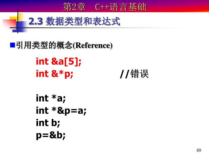 int &a[5];