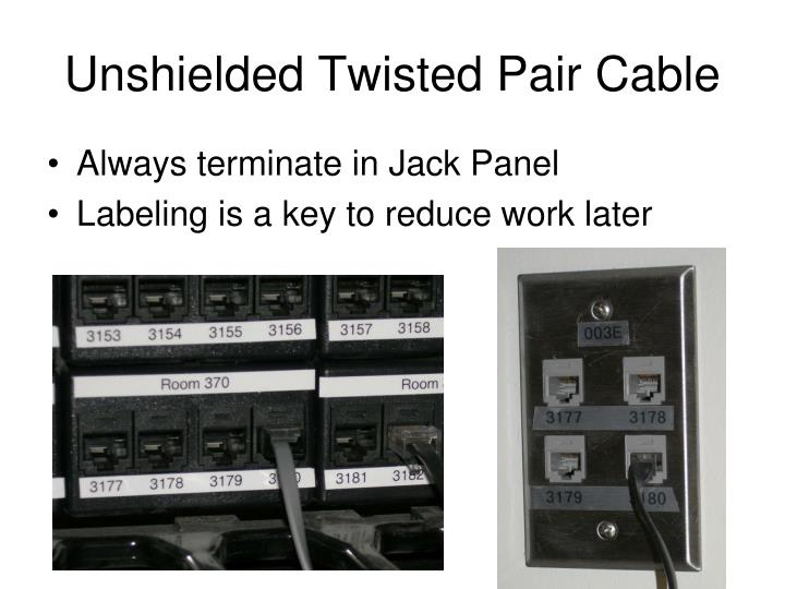 Unshielded Twisted Pair Cable