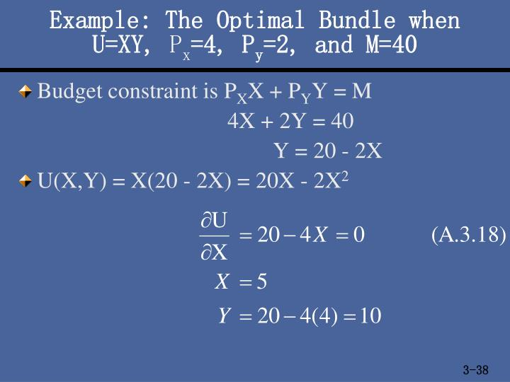 Example: The Optimal Bundle when