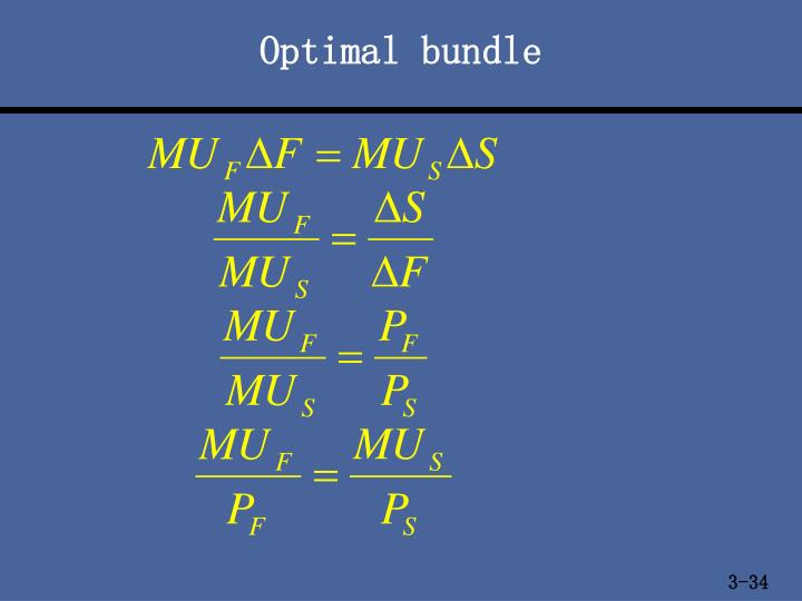 Optimal bundle
