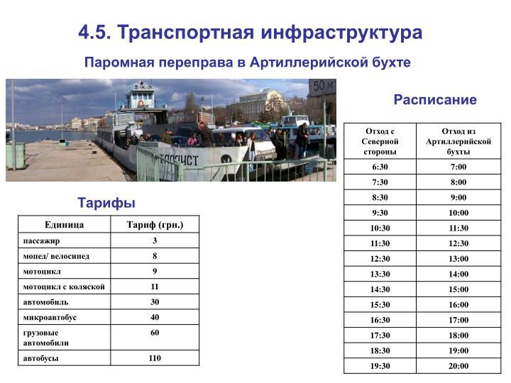 4.5. Транспортная инфраструктура