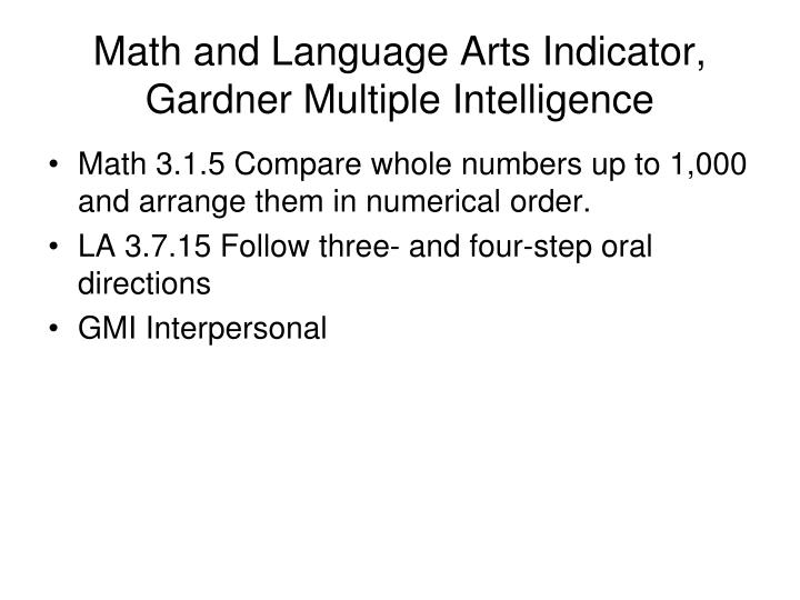 Math and Language Arts Indicator, Gardner Multiple Intelligence