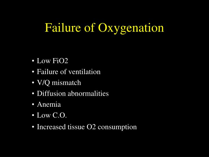 Failure of Oxygenation