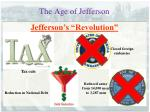the age of jefferson1