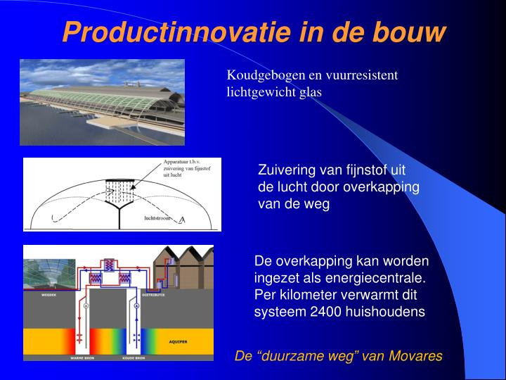 Productinnovatie