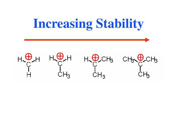 Increasing Stability
