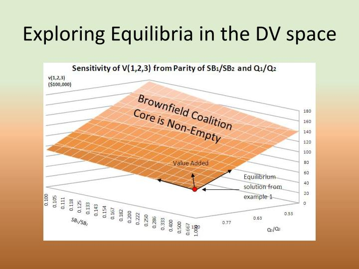 Exploring Equilibria in the DV space