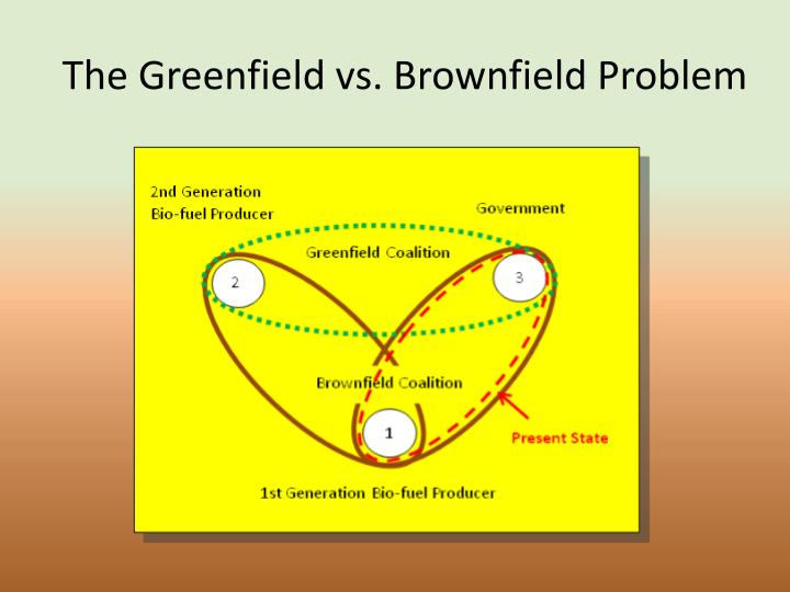 The Greenfield vs. Brownfield Problem