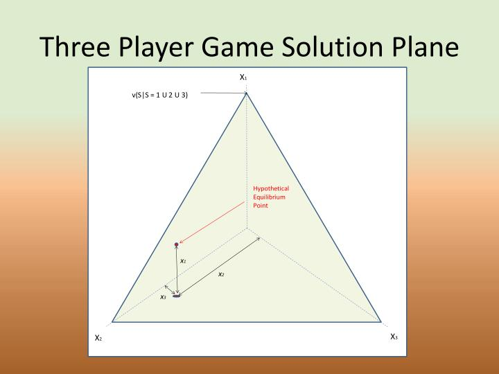 Three Player Game Solution Plane