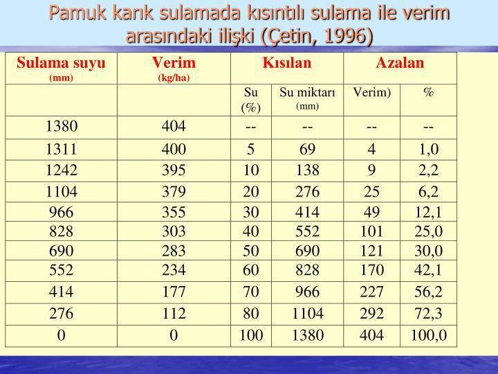 Pamuk karık sulamada kısıntılı sulama ile verim arasındaki ilişki (Çetin, 1996)