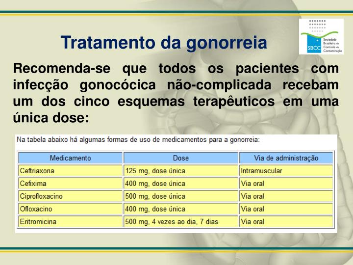 Tratamento da gonorreia