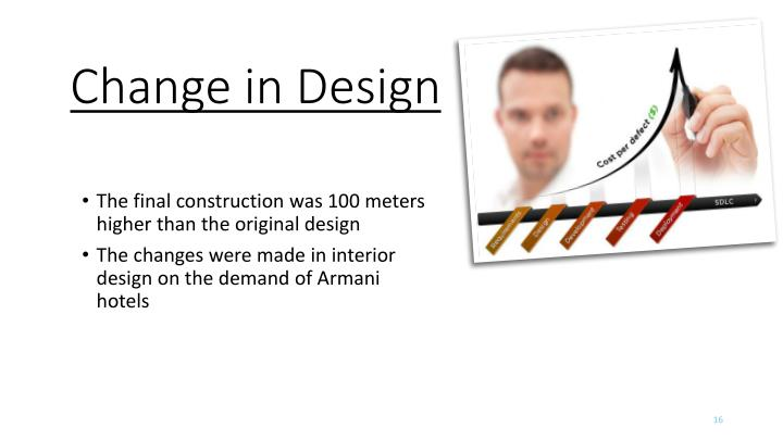 Change in Design
