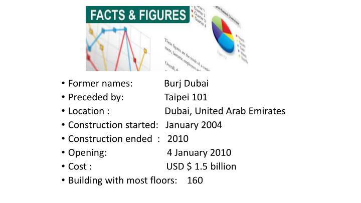 Former names:             Burj Dubai