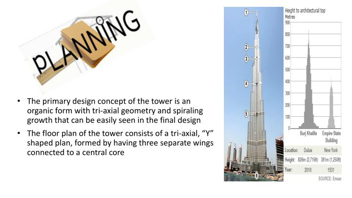 The primary design concept of the tower is an organic form with tri-axial geometry and spiraling growth that can be easily seen in