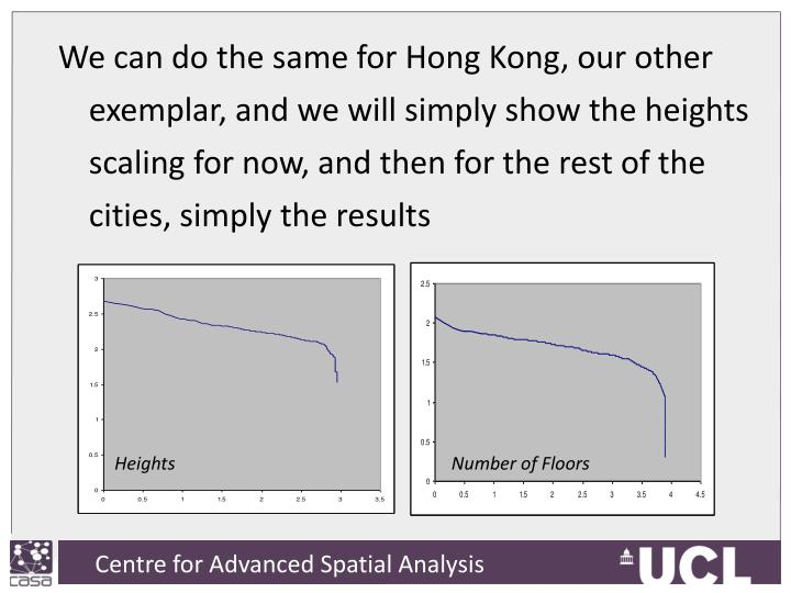 We can do the same for Hong Kong, our other exemplar, and we will simply show the heights scaling for now, and then for the rest of the cities, simply the results
