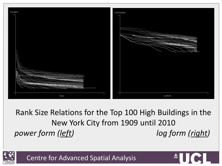 Rank Size Relations for the Top 100 High Buildings in the New York City from 1909 until 2010