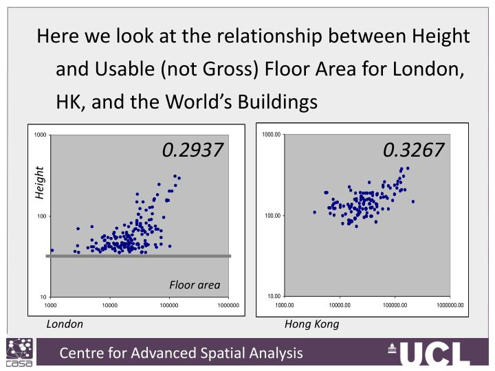 Here we look at the relationship between Height and Usable (not Gross) Floor Area for London, HK, and the World's Buildings