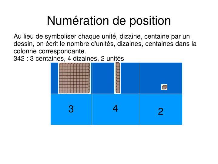 Numération de position