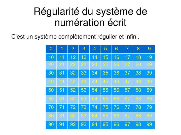 Régularité du système de numération écrit