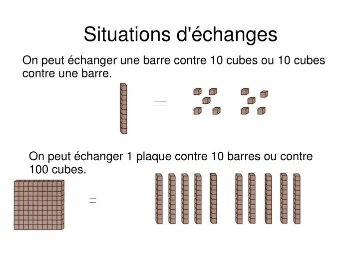 Situations d'échanges