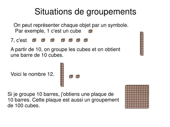Situations de groupements