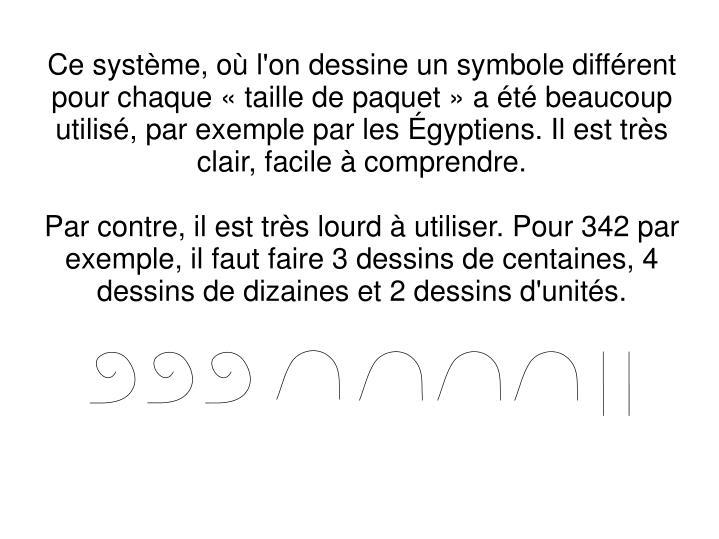 Ce système, où l'on dessine un symbole différent pour chaque «taille de paquet» a été beaucoup utilisé, par exemple par les Égyptiens. Il est très clair, facile à comprendre.
