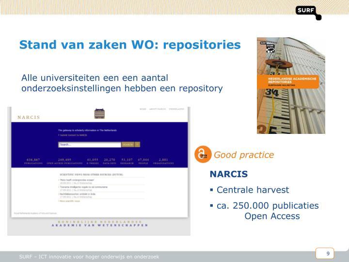 Stand van zaken WO: repositories