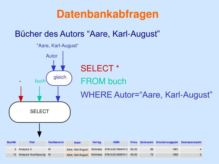 """""""Aare, Karl-August"""""""