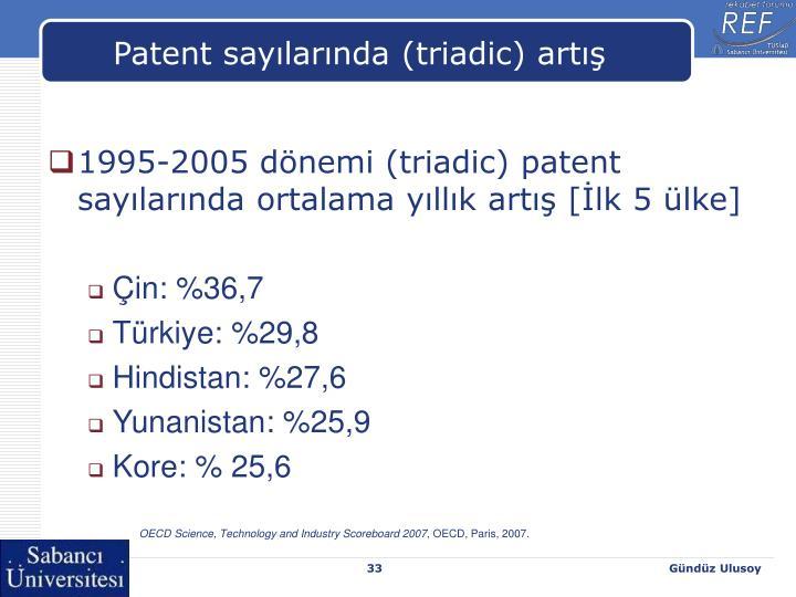 Patent sayılarında (triadic) artış