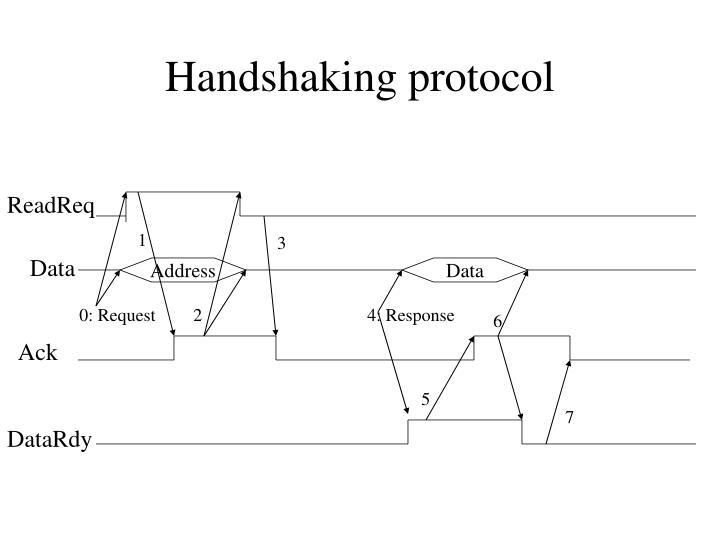 Handshaking protocol