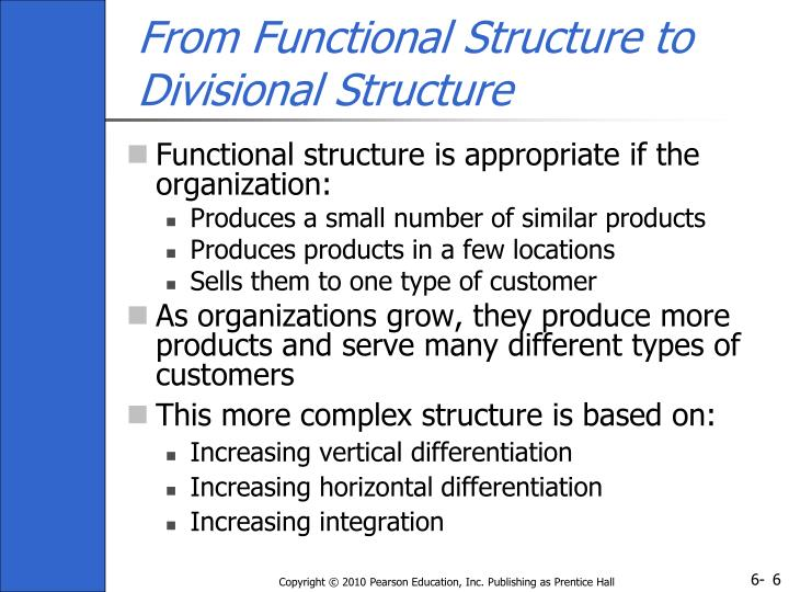 From Functional Structure to Divisional Structure