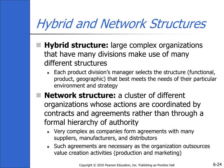 Hybrid and Network Structures