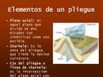 elementos de un pliegue