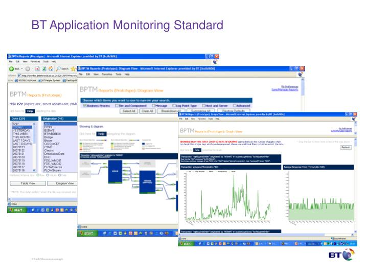 BT Application Monitoring Standard
