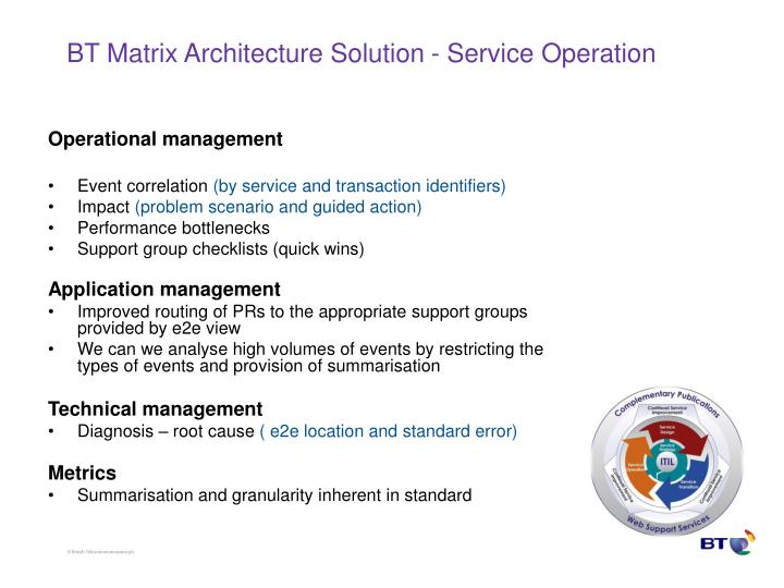 BT Matrix Architecture Solution