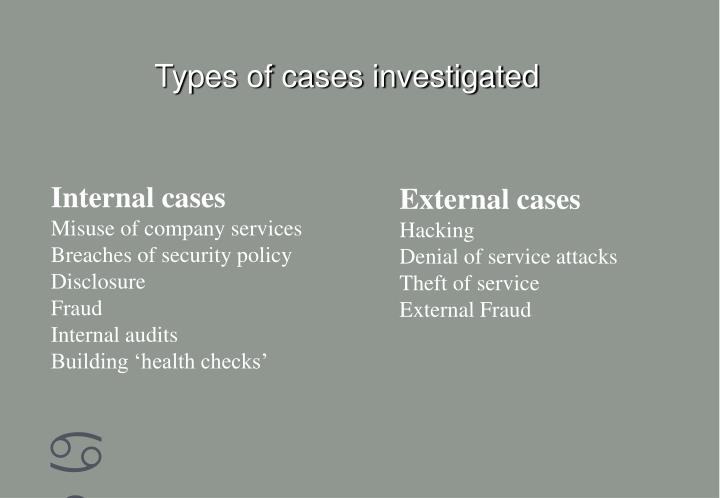 Types of cases investigated