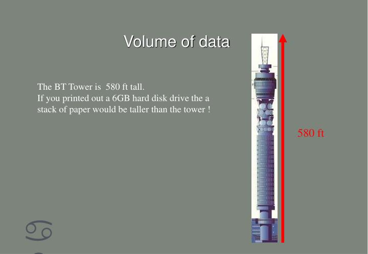 Volume of data