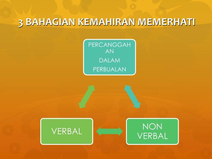 3 BAHAGIAN KEMAHIRAN MEMERHATI