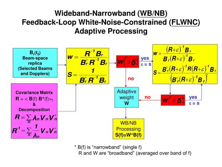 Wideband-Narrowband (