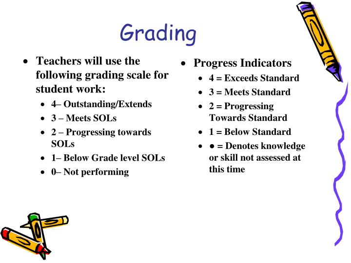 Teachers will use the following grading scale for student work: