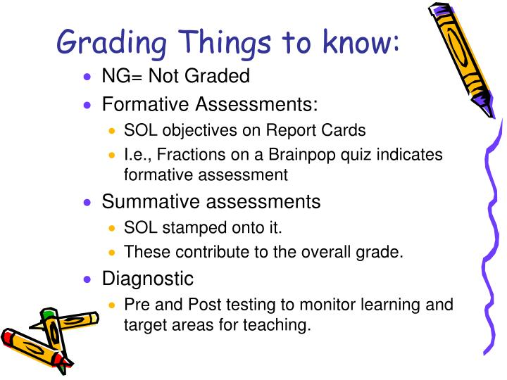 Grading Things to know: