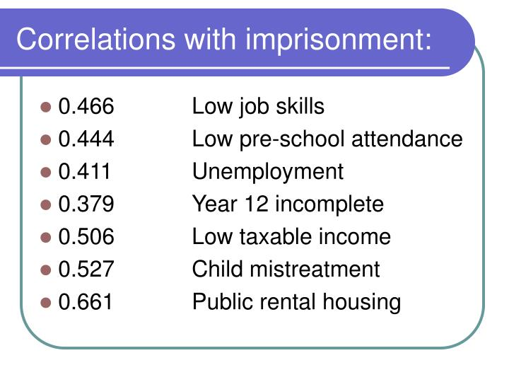 Correlations with imprisonment: