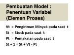 pembuatan model penentuan variabel elemen proses