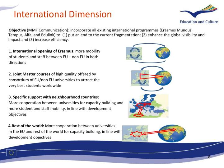 International Dimension