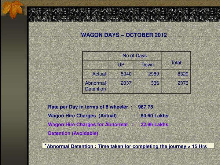WAGON DAYS – OCTOBER 2012