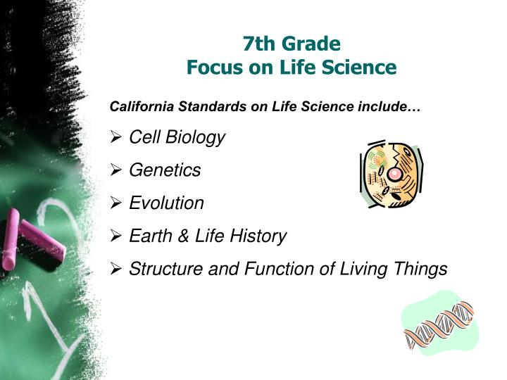 7th Grade Life Science Genetics - Кинозавр