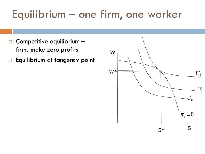 Equilibrium – one firm, one worker